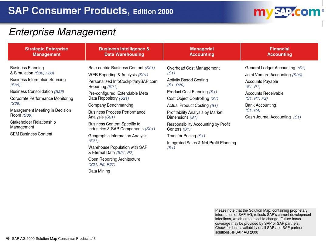 SAP 消费产品_解决方案_图文_百度文库