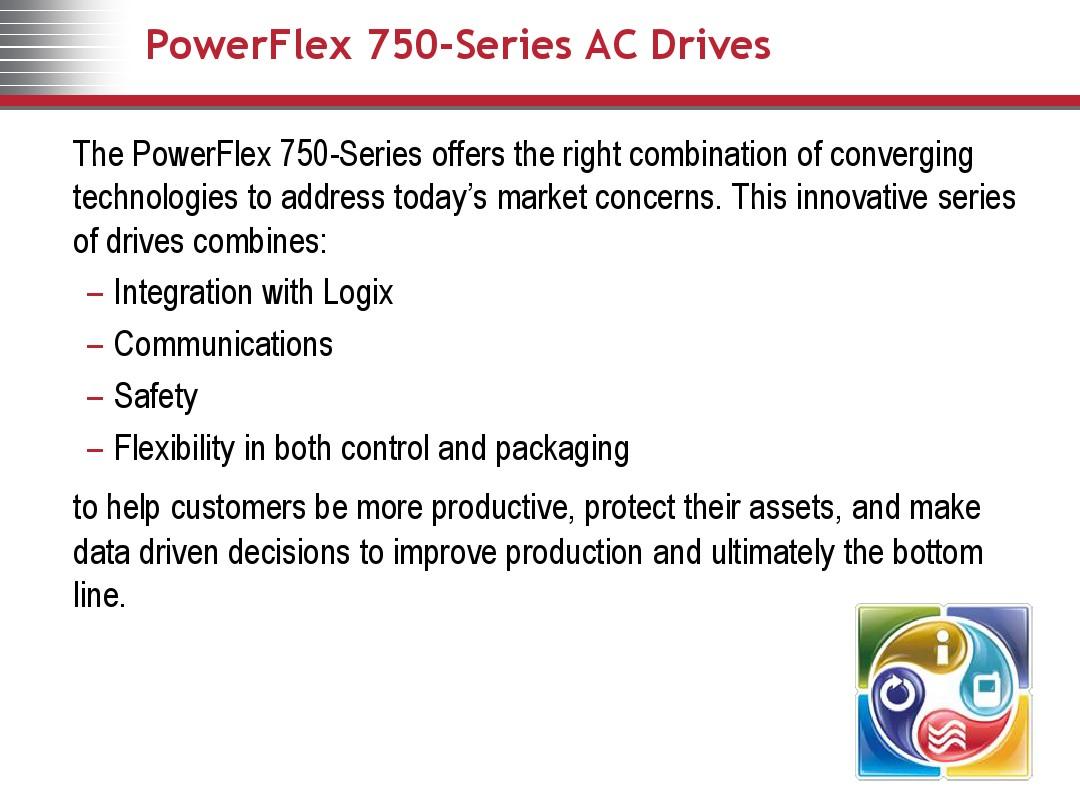 AB PF750 系列变频器介绍_图文_百度文库