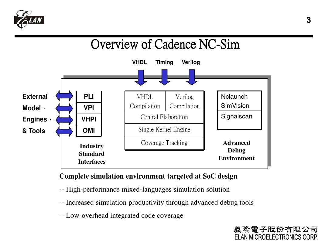 Mixed Verilog VHDL simulation with NC(verilog)-Sim_图文_百度文库