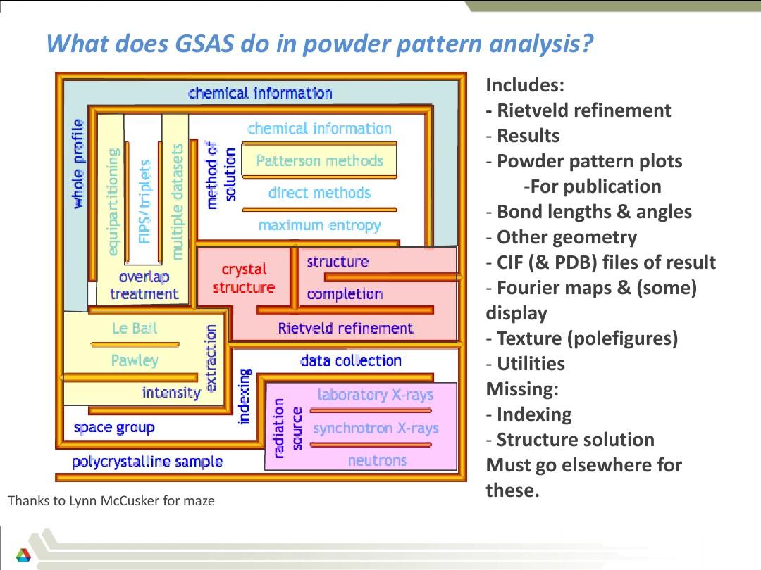 Rietveld Refinement with GSAS & GSAS-II_图文_百度文库