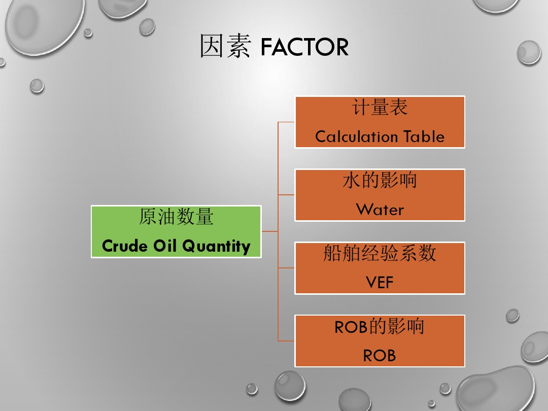 Crude Oil Training-完整版_图文_百度文库