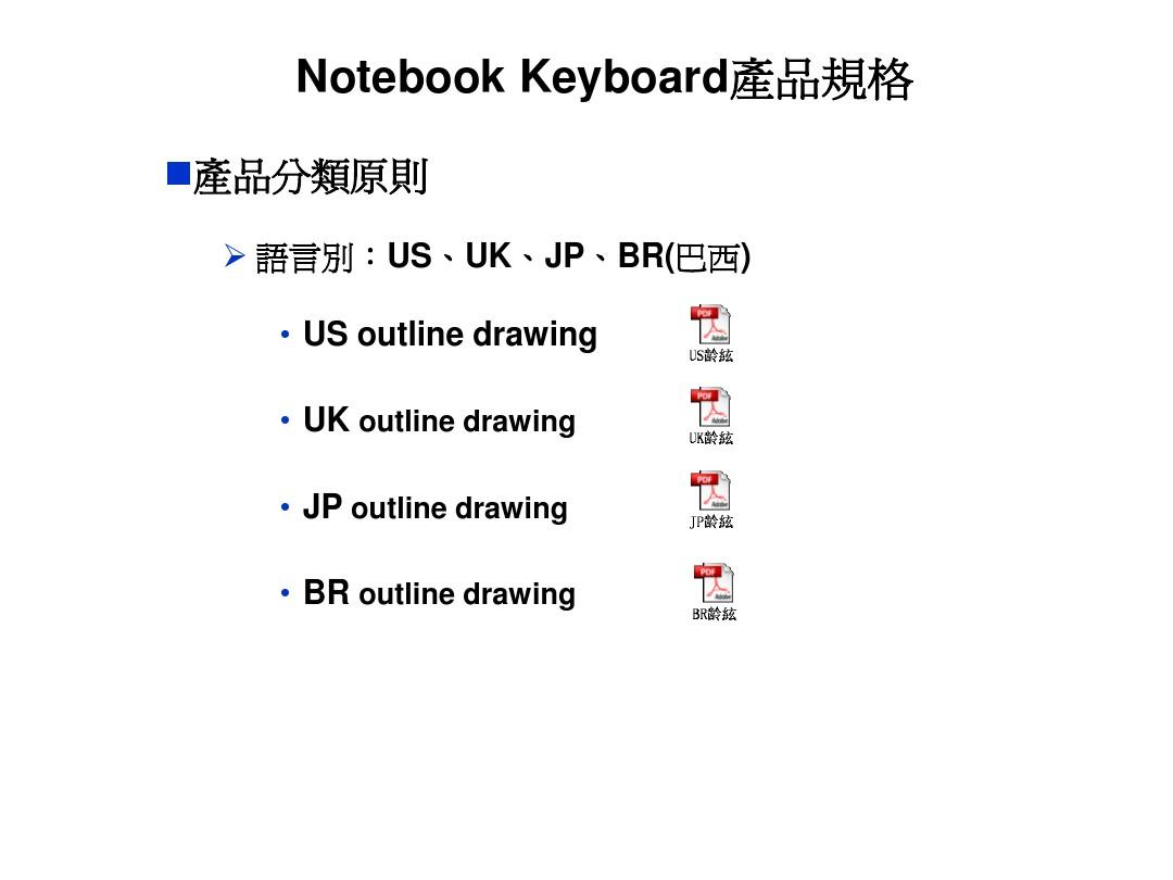 NB KB笔电键盘产品规格_图文_百度文库