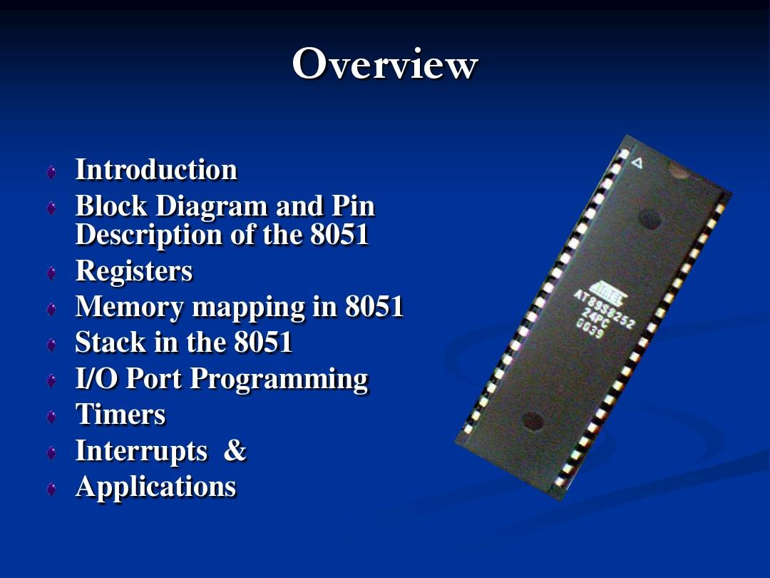 Serial Port Programming In 8051