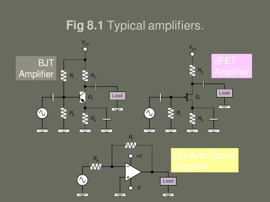 Chapter A1 1 BJT Amplifier_图文_百度文库