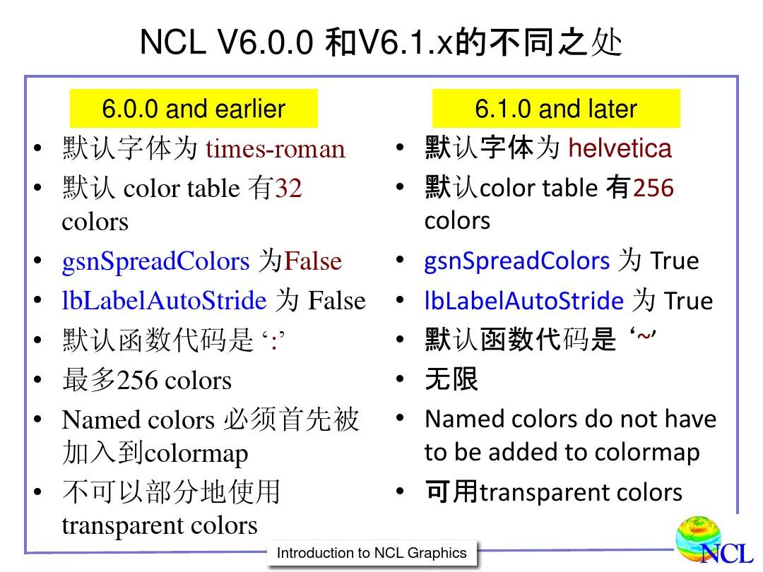ncl绘图_图文_百度文库