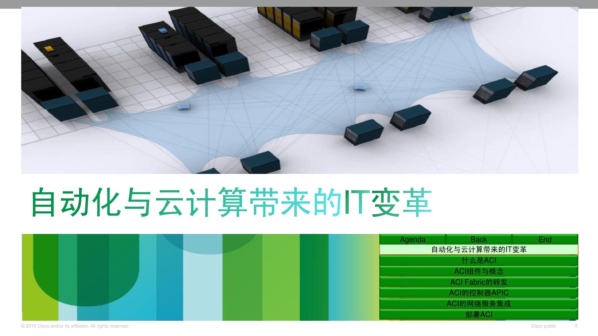SDN2 0-Cisco ACI简介_图文_百度文库