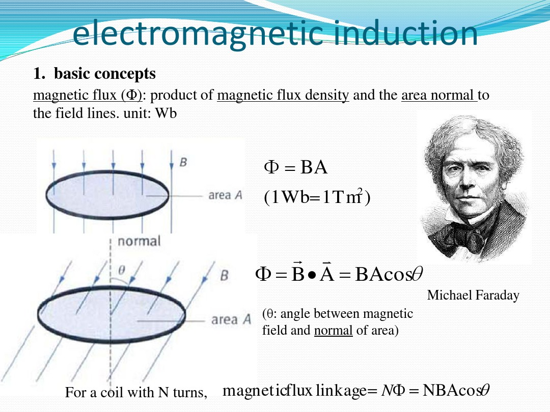 electromagnetic induction_图文_百度文库