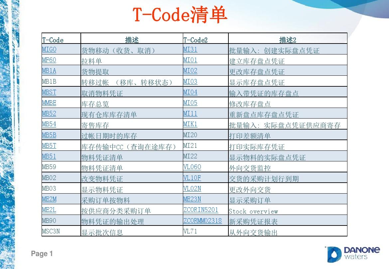 SAP 表格_图文_百度文库