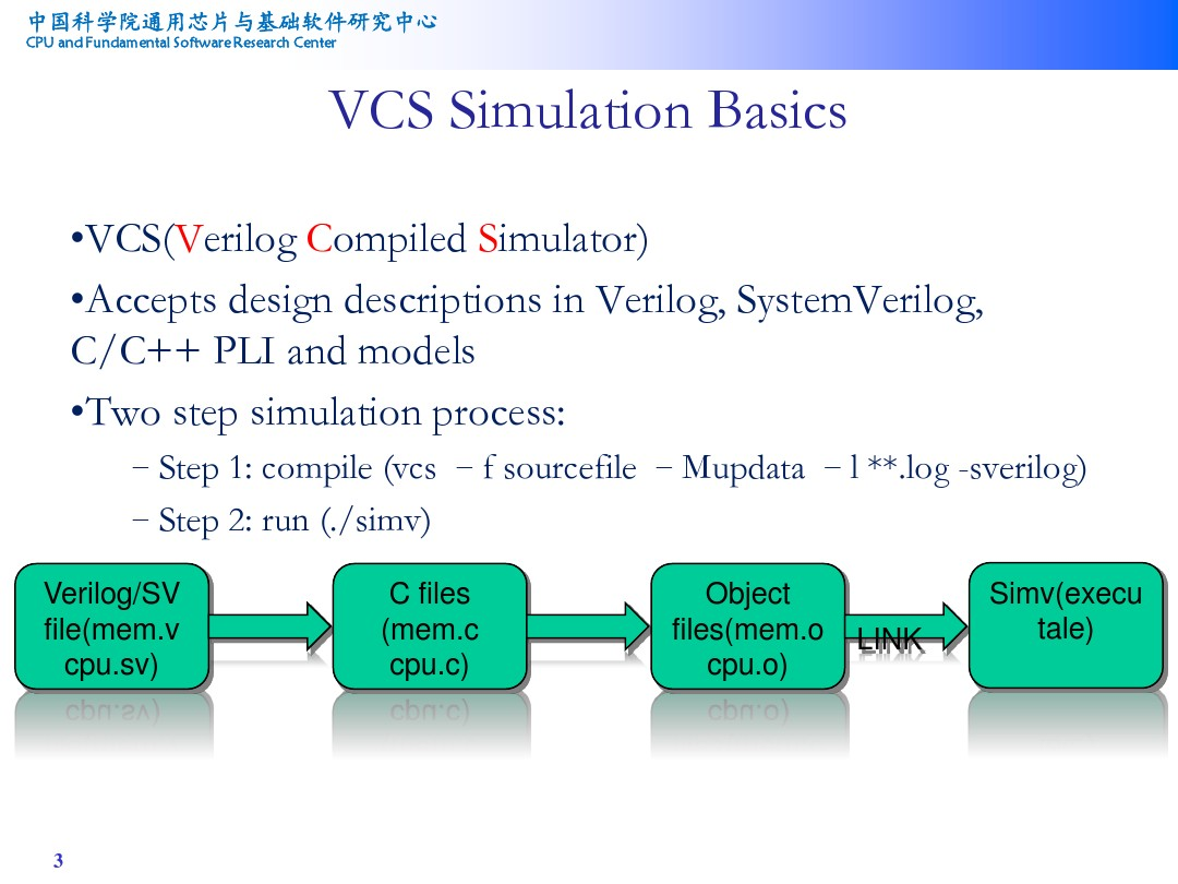 A Guide to use the VCS + Verdi for digital system function