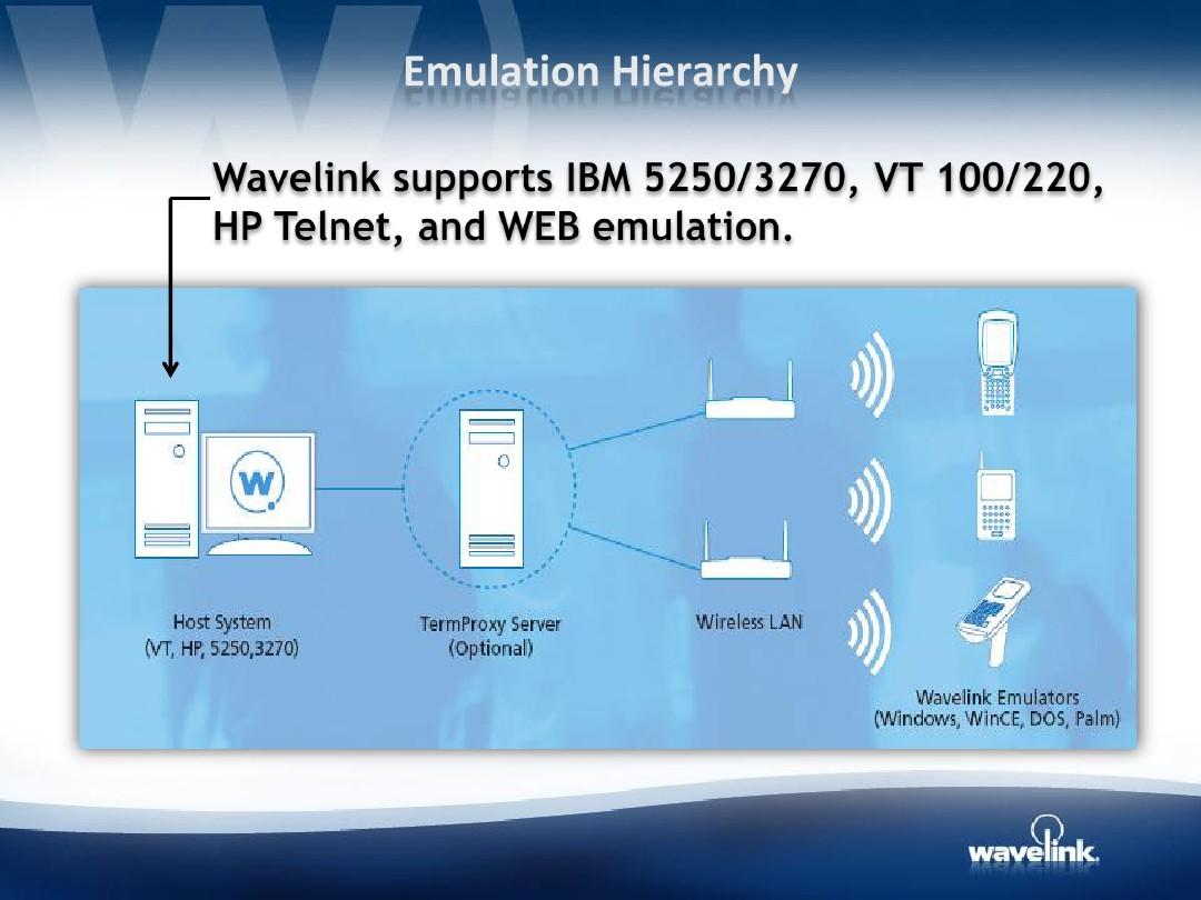 Wavelink Presentation July10_图文_百度文库