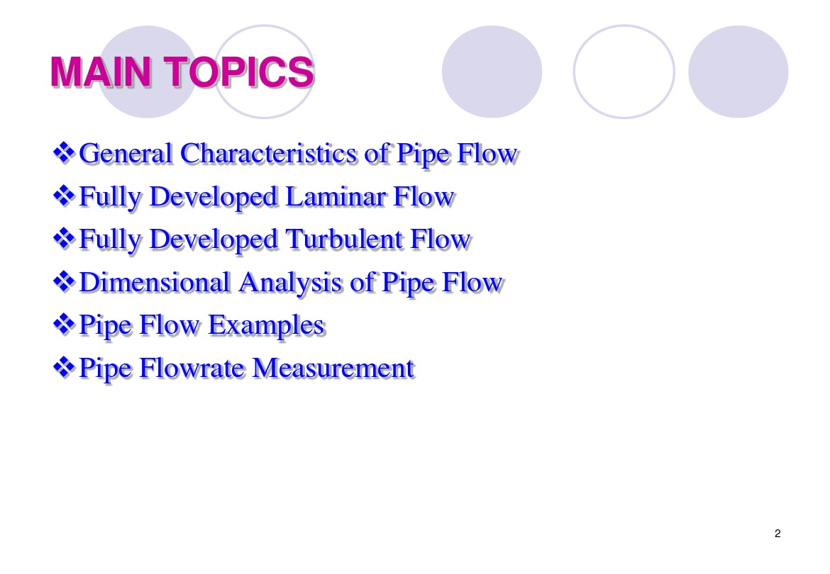 Pipe Flow Examples