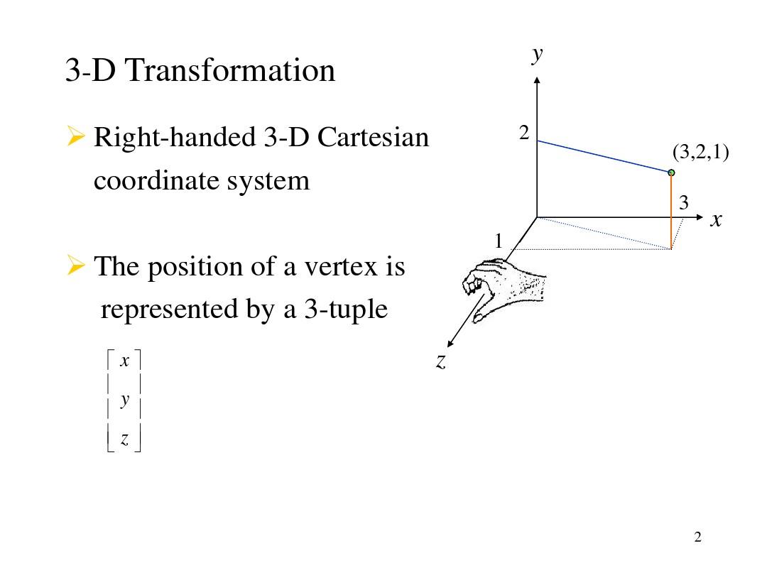 OpenGL 教程Chapter7_图文_百度文库