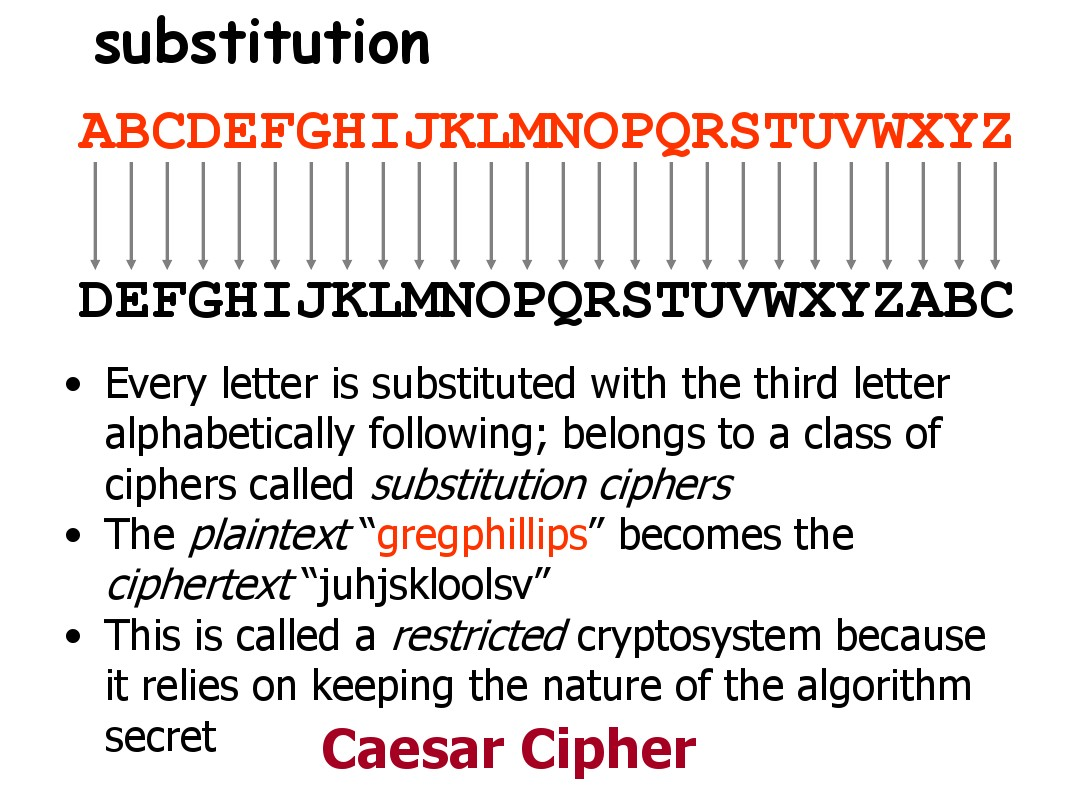 CHAPTER2-Classical and Modern Cryptology_图文_百度文库