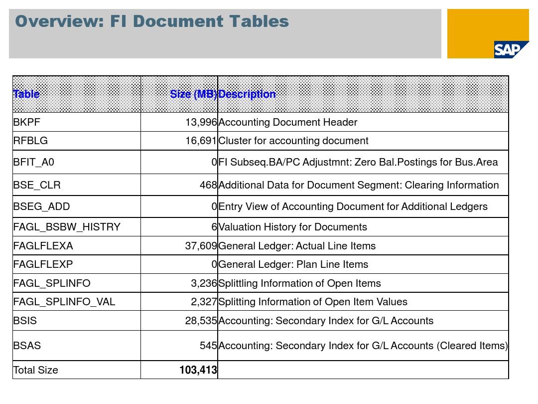 FI tables_Ma Steel_图文_百度文库