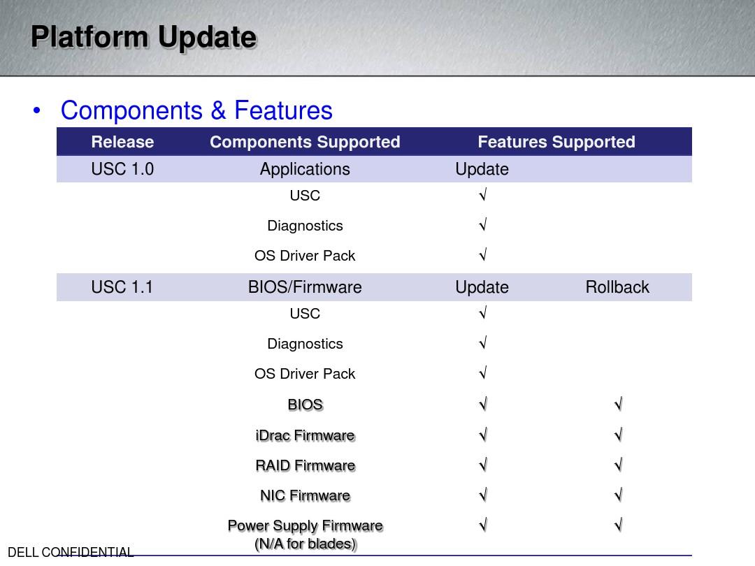 Idrac Firmware Update