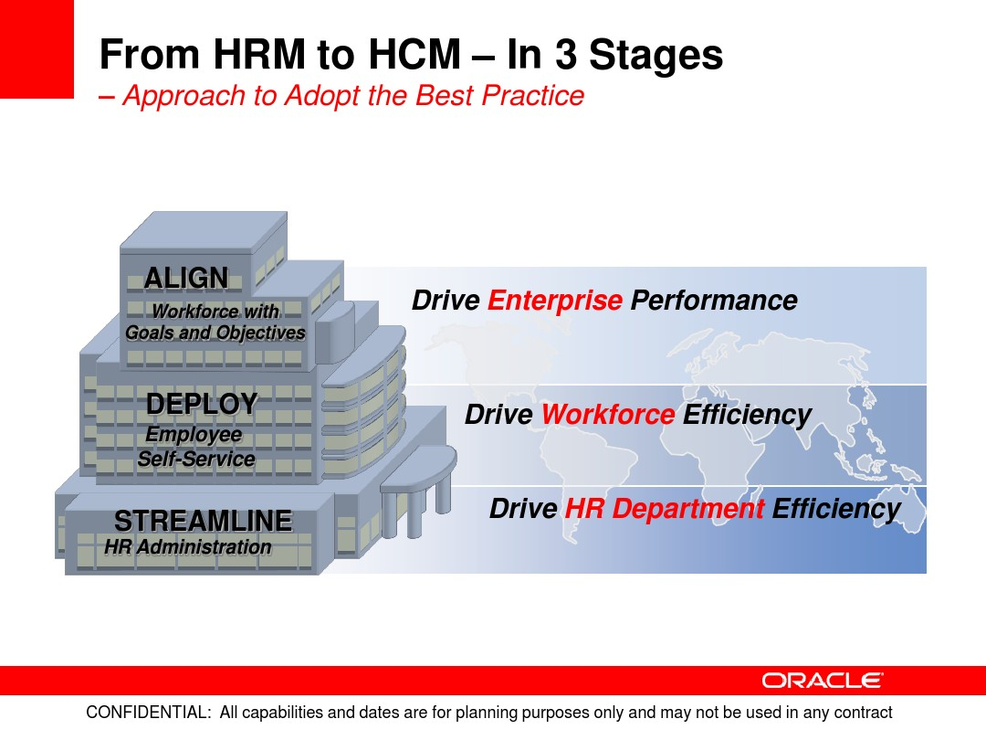 PeopleSoft HCM Introduction_图文_百度文库