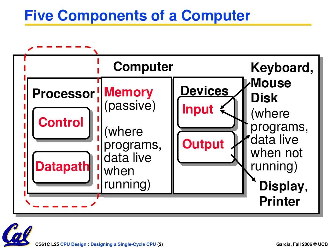 计算机组成与设计-18_图文_百度文库