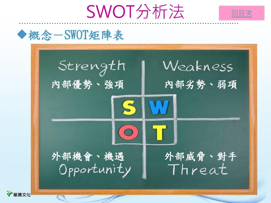 「swot 矩陣」的圖片搜尋結果