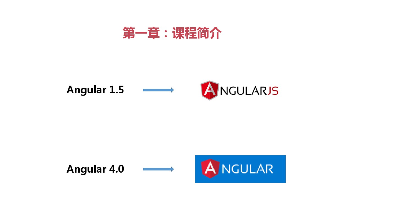 Angular2 入門 angular入门实战_图文_百度文库